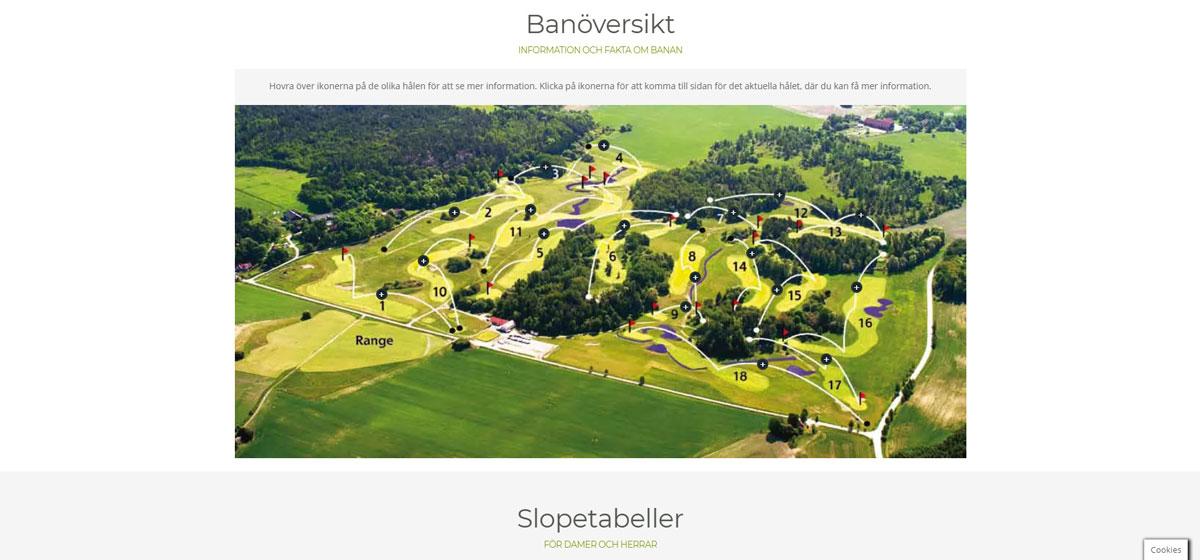 Norrby Golf Spela Banöversikt